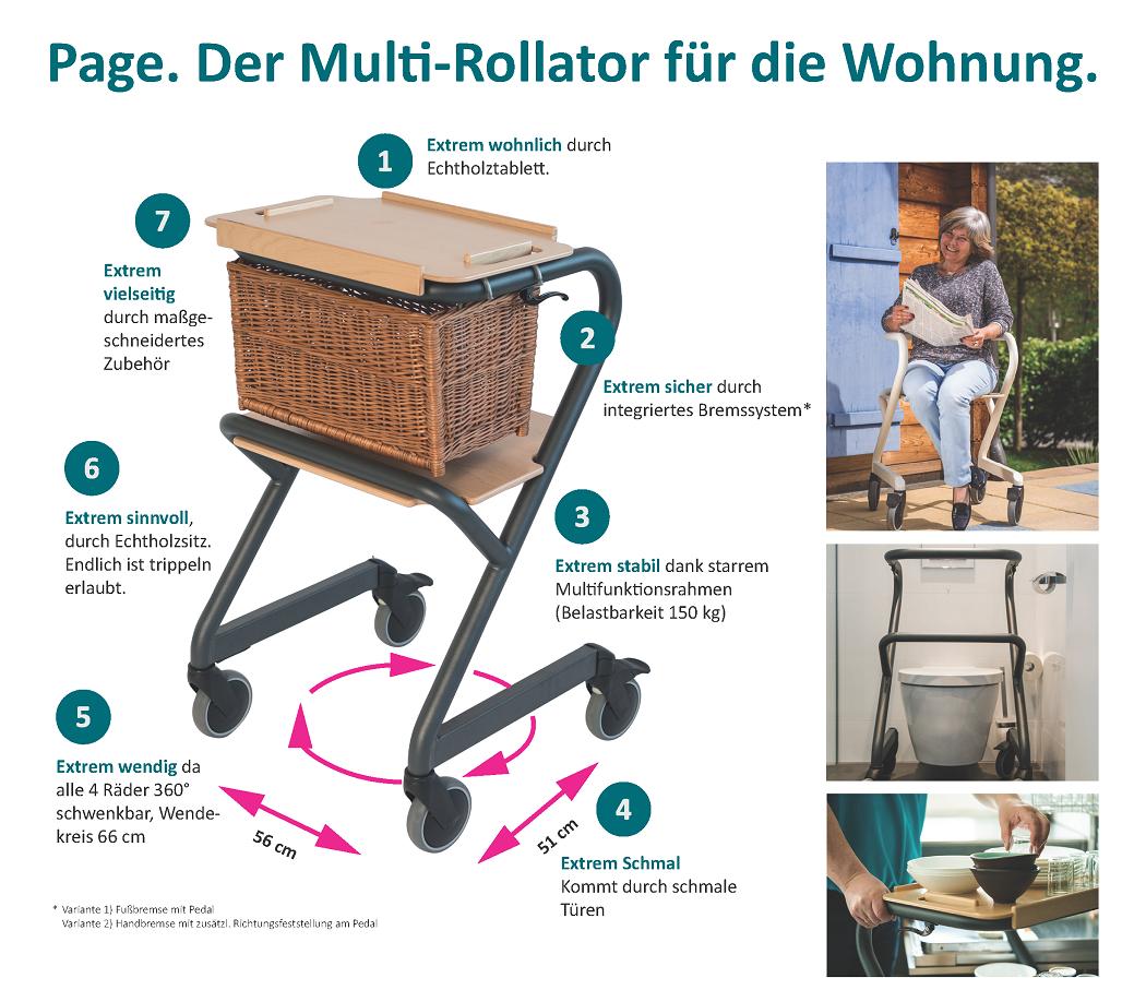 SALJOL-Produktkarten-Wohnraum-Rollator-Page_Seite_1258EtMPtGxXLkB