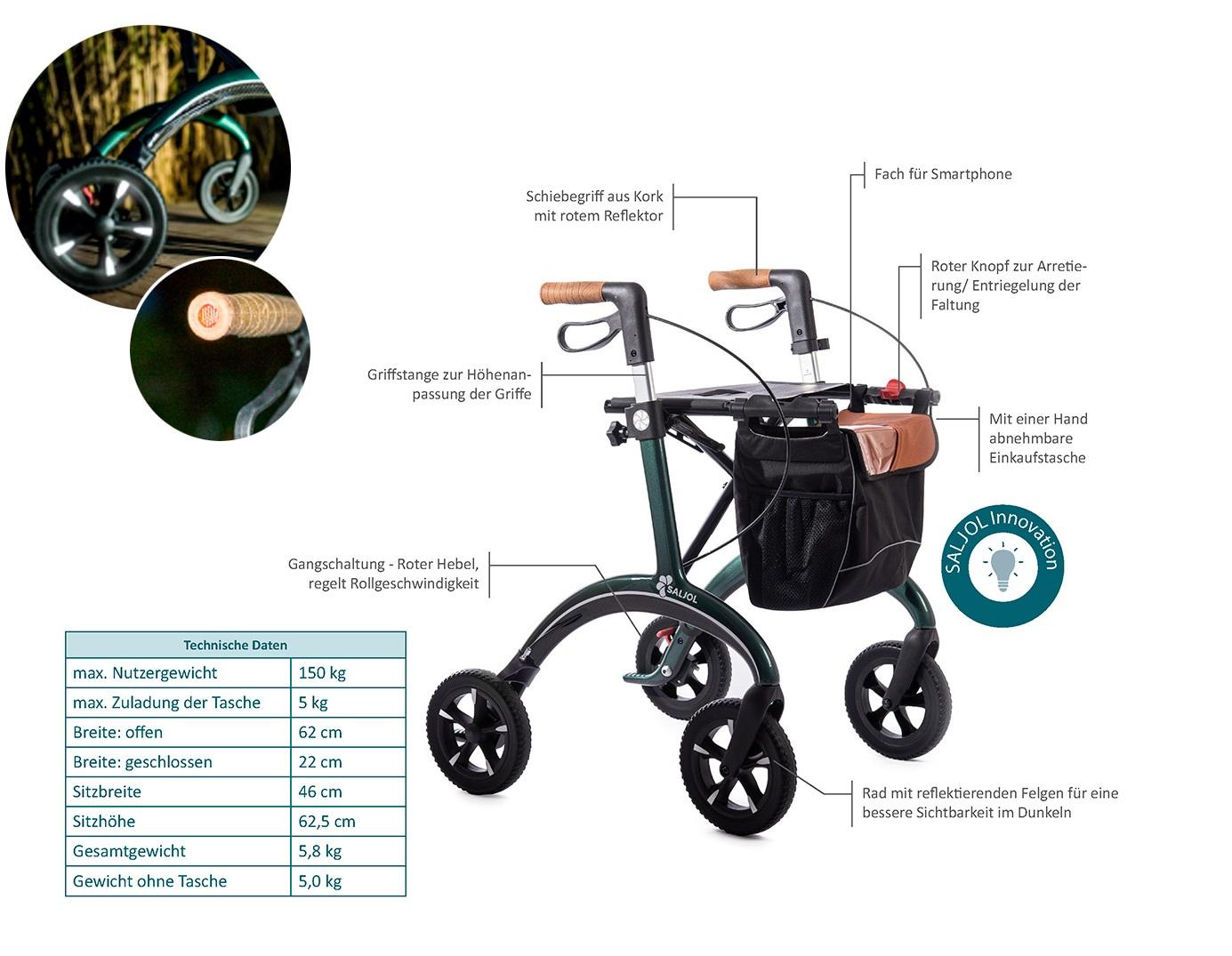 Technische-Daten-Carbon-RollatorgR4EeLhgFFXzb