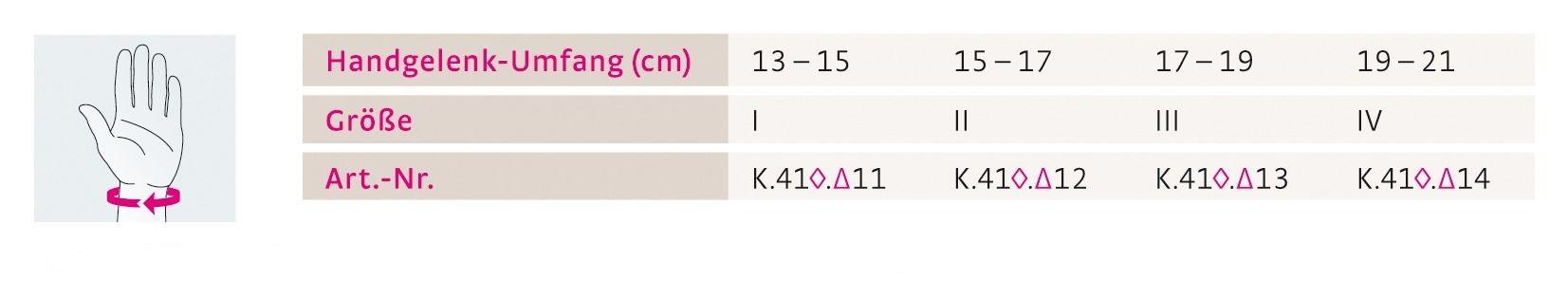 manumed-active-handgelenkbandagen-medi-groessentabelle-m-234480