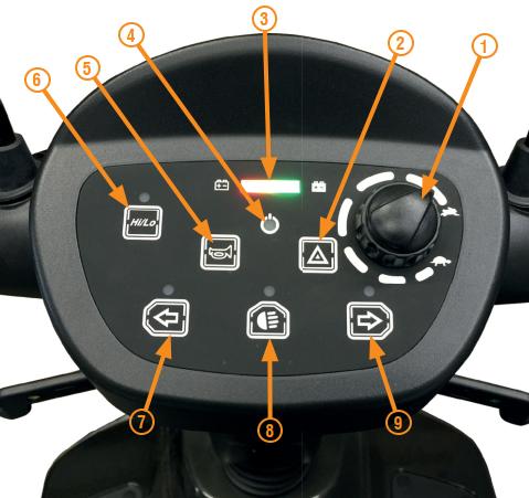 instrumententafel-scooter-st5d