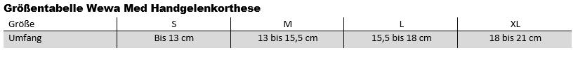 wewamed-handgelenkorthese-groessentabelle-1
