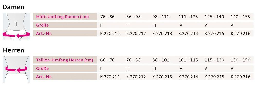 lumbamed-facet-lumbalstuetzorthesen-groessentabelle-m-183726