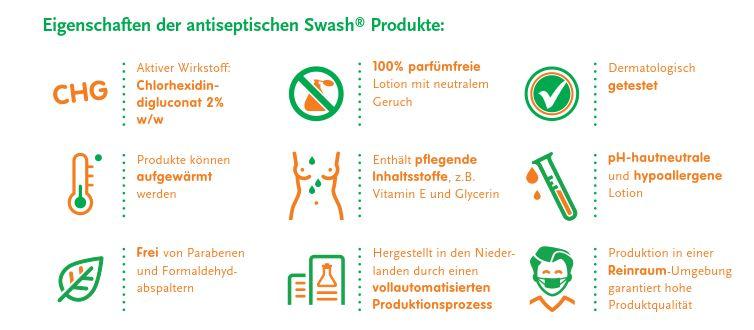 Eigenschaften-Antisepticum-Gloves